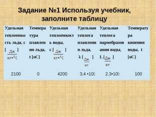 Задание №1 Используя учебник, заполните таблицу Удельная теплоемкость льда, с