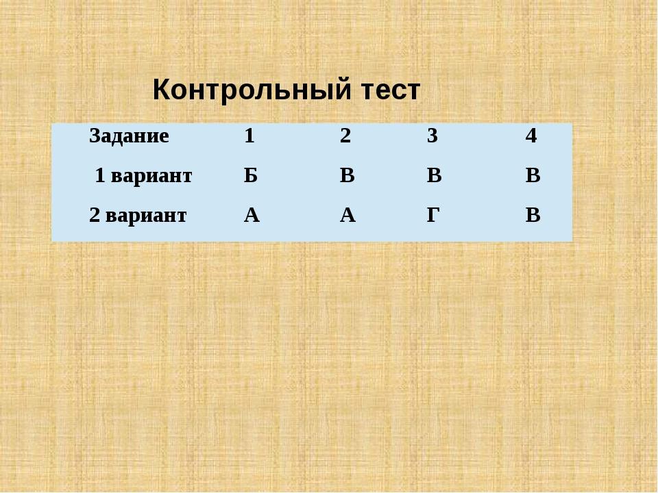 Контрольный тест Задание 1 2 3 4 1 вариант Б В В В 2 вариант А А Г В
