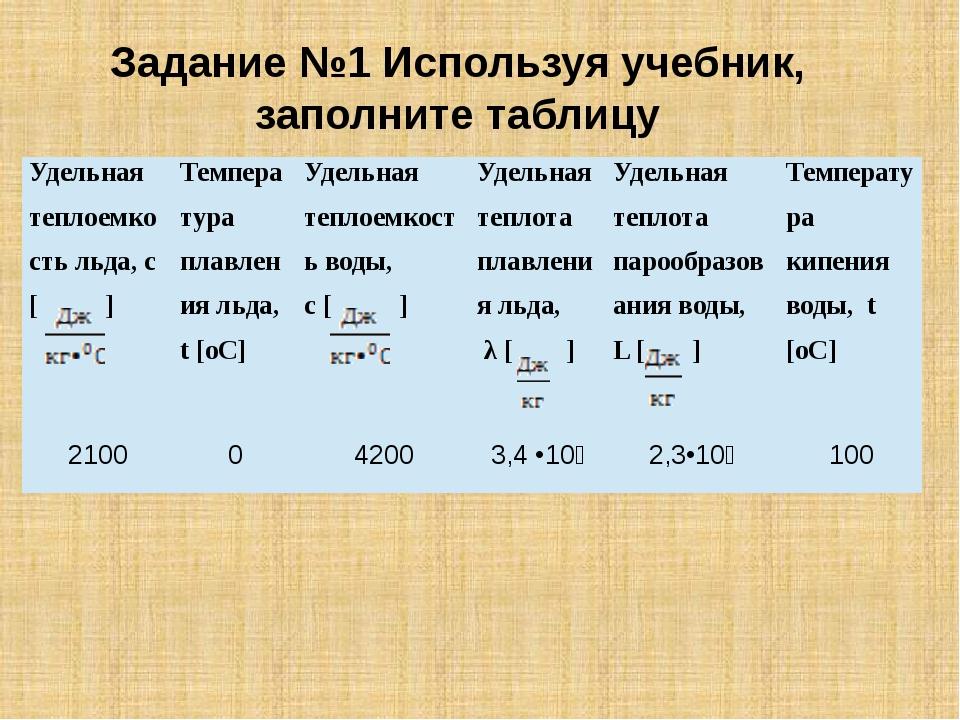 Задание №1 Используя учебник, заполните таблицу Удельная теплоемкость льда, с...