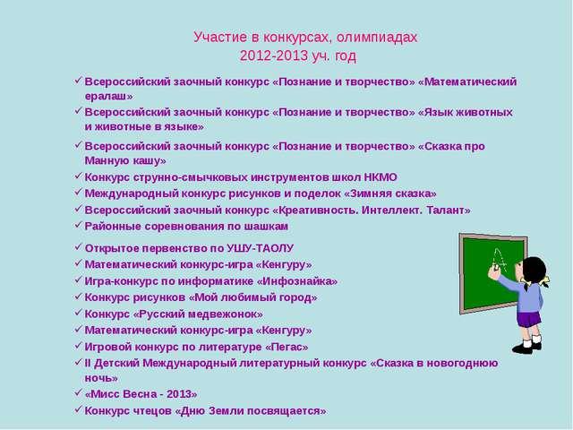 Участие в конкурсах, олимпиадах 2012-2013 уч. год Всероссийский заочный конк...