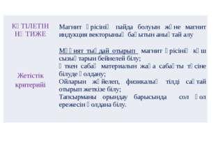 КҮТІЛЕТІН НӘТИЖЕ Магнит өрісінің пайда болуын және магнит индукция векторыны