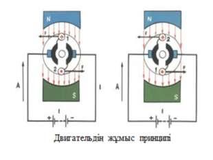 ЗАТТЫҢ МАГНИТТIК ҚАСИЕТТЕРI Заттың магниттiк қасиеттерiн қарастырғанда оларға