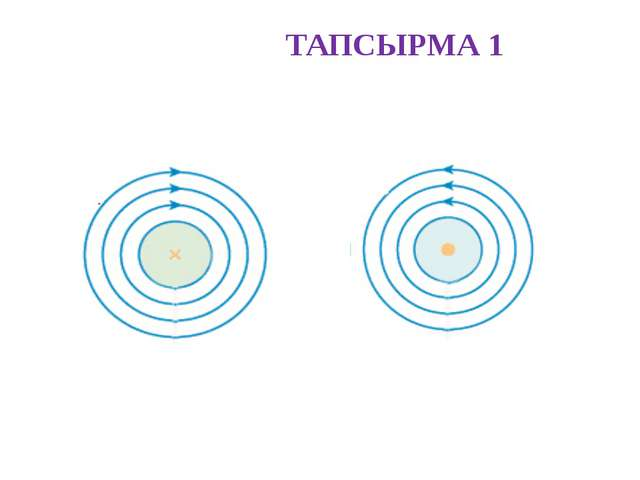 ТАПСЫРМА 2 магнит индукция векторының бағытын анықтаңыз
