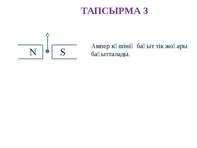 ТАПСЫРМА 4 Тогы бар рамаға әсер ететін Ампер күшінің бағытын анықтаңыз