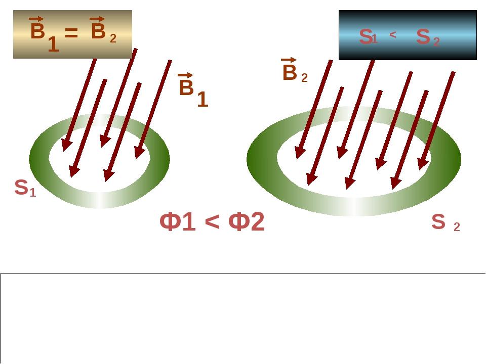 2 1 Ф2 = 0 1 2 = = В В S 1 S 2