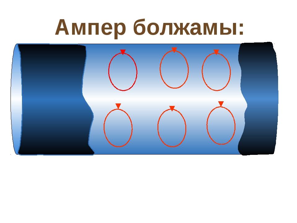 Қазіргі заман физикасы: