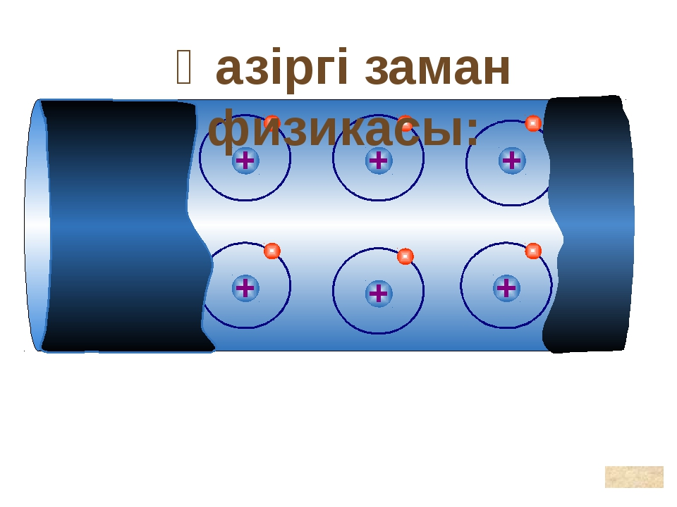 МАГНИТ АҒЫНЫ Бет арқылы өтетiн магнит ағыны деп магнит индукциясы векторы бет...