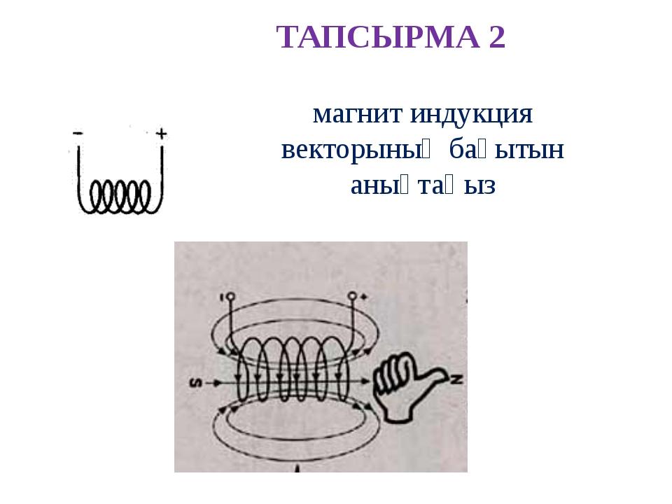 ТАПСЫРМА 3 Ампер күшінің бағытын көрсетіңіз. (ток бағыты бізге қарай)