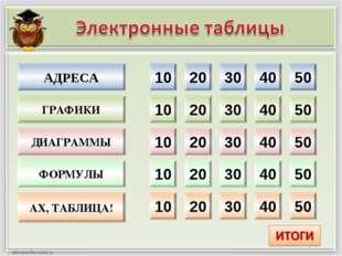 10 20 30 40 50 10 20 30 40 50 10 20 30 40 50 10 20 30 40 50 10 20 30 40 50 АД