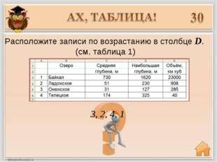 3, 2, 4, 1 Расположите записи по возрастанию в столбце D. (см. таблица 1)