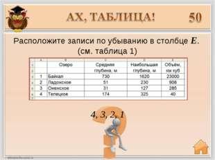 4, 3, 2, 1 Расположите записи по убыванию в столбце Е. (см. таблица 1)