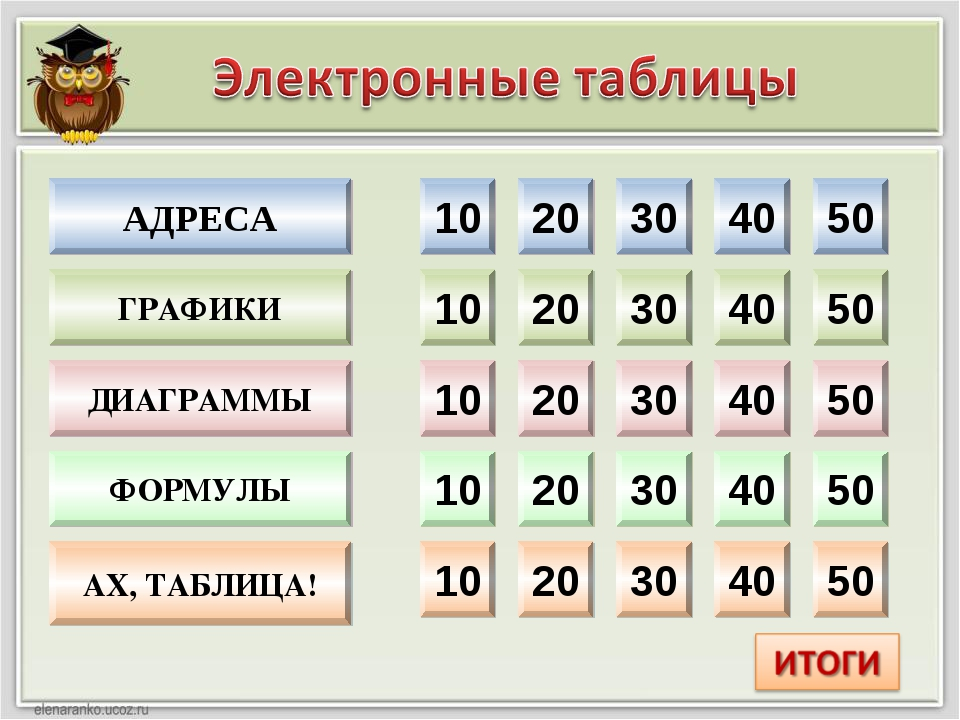 10 20 30 40 50 10 20 30 40 50 10 20 30 40 50 10 20 30 40 50 10 20 30 40 50 АД...