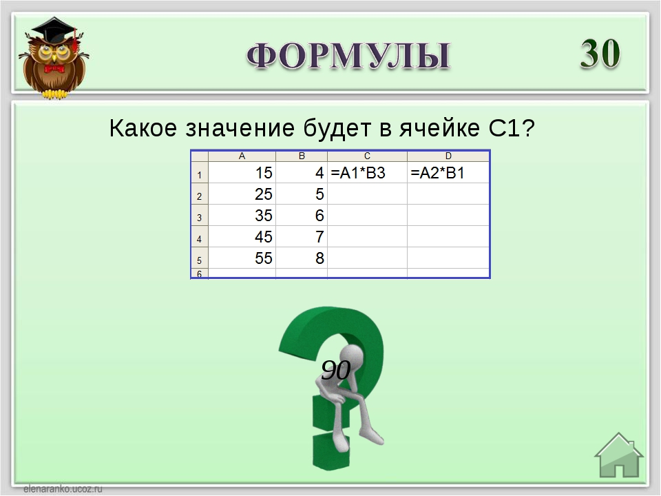 90 Какое значение будет в ячейке C1?