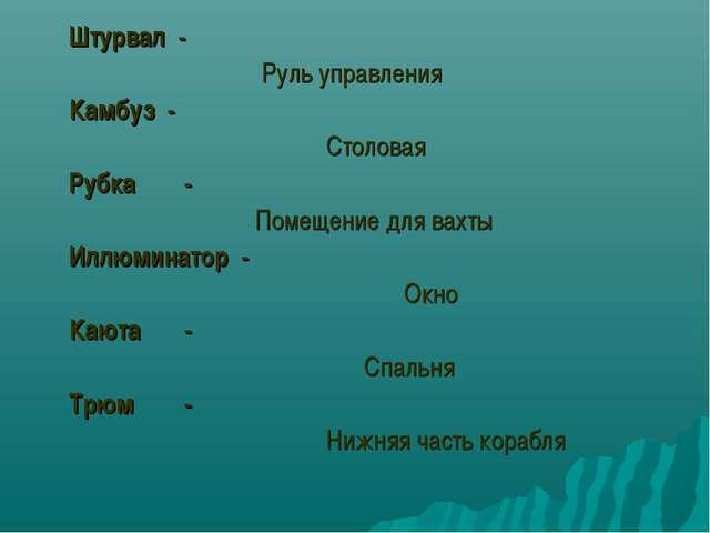 Штурвал -  Руль управления Камбуз - Столовая Рубка - Пом...