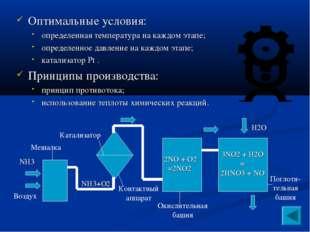 Оптимальные условия: определенная температура на каждом этапе; определенное д