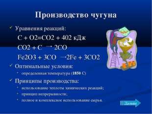 Производство чугуна Уравнения реакций: C + O2=CO2 + 402 кДж CO2 + C 2CO Fe2O3