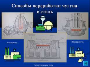 Способы переработки чугуна в сталь Мартеновская печь Электропечь Конвертор