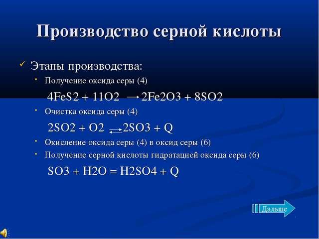 Производство серной кислоты Этапы производства: Получение оксида серы (4) 4Fe...