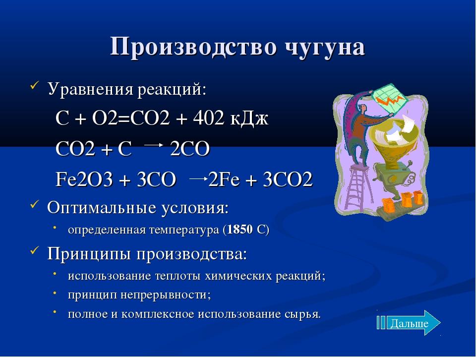 Производство чугуна Уравнения реакций: C + O2=CO2 + 402 кДж CO2 + C 2CO Fe2O3...