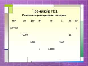 Тренажёр №1 Выполни перевод единиц площади. мм²см²дм²м² 5000000 70000