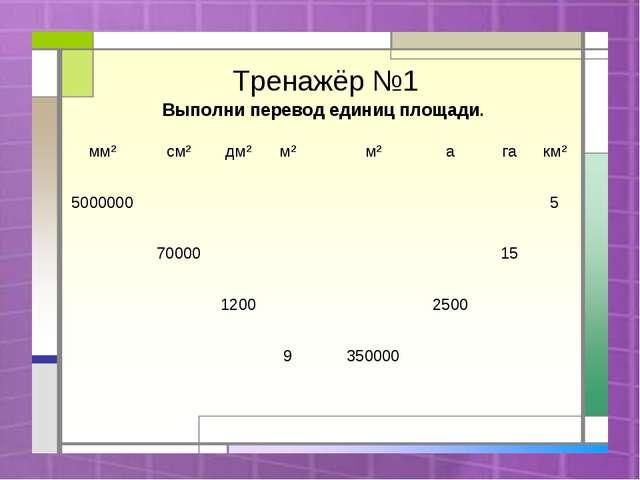 Тренажёр №1 Выполни перевод единиц площади. мм²см²дм²м² 5000000 70000...