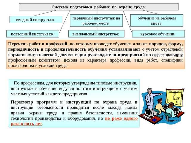 Конспект инструкция первичного инструктажа на рабочем месте по охране труда