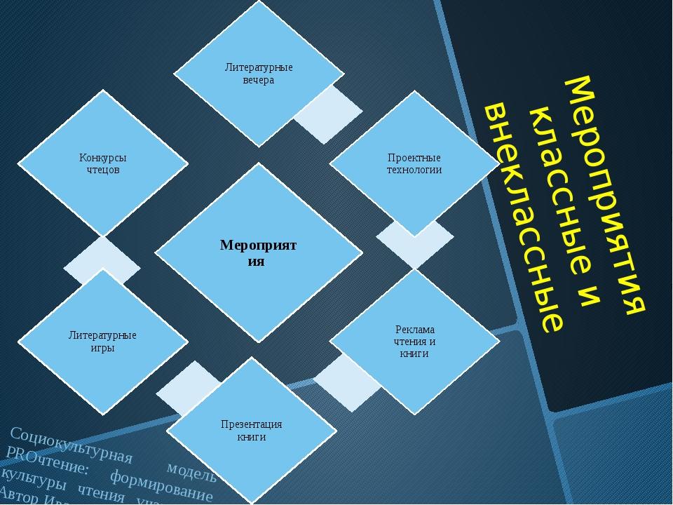 Мероприятия классные и внеклассные Социокультурная модель PROчтение: формиров...