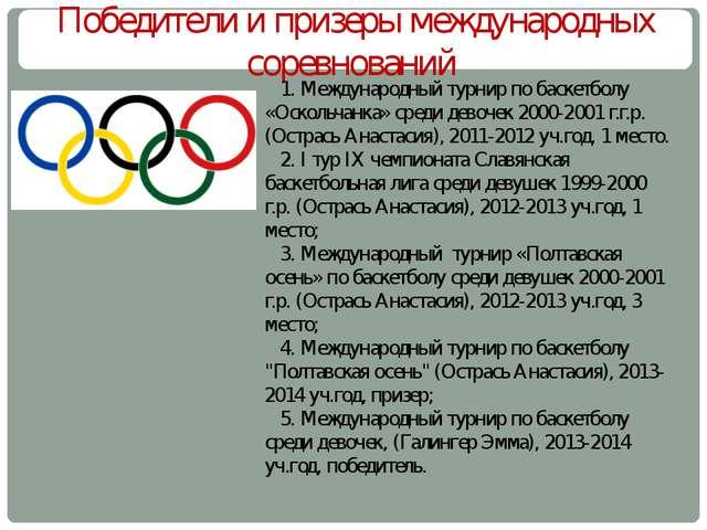 Победители и призеры международных соревнований 1. Международный турнир по ба...