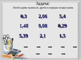 Задача: Необходимо выписать дроби в порядке возрастания. 0,08 0,29 0,3 1,48 1