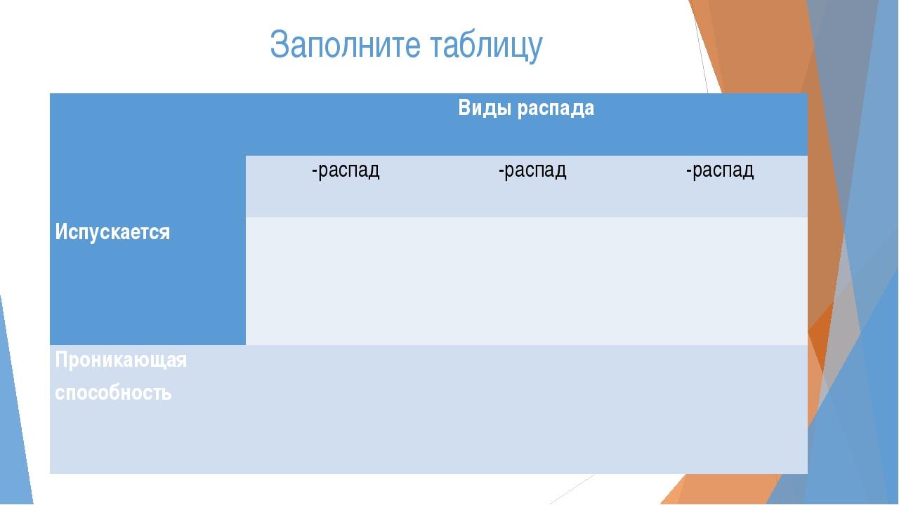 Заполните таблицу  Виды распада α-распад β-распад γ-распад Испускается Прони...