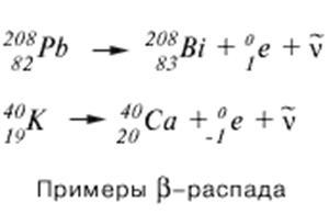 http://demkin-nik.narod.ru/urok/jadro.files/image044.jpg
