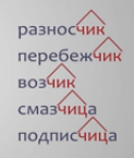 http://znaika.ru/synopsis_content/c76ad5732041af281a408aca71bcb0b45e41b927fef55862e324fc/suffiks%20chik.files/image001.png