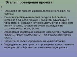 Этапы проведения проекта:  Планирование проекта и распределение желающих по