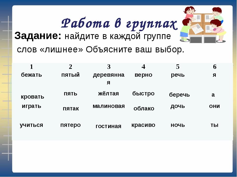 Работа в группах Задание: найдите в каждой группе слов «лишнее» Объясните ваш...