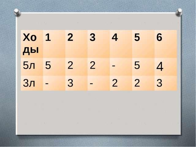 Ходы 123456 5л522-54 3л-3-223