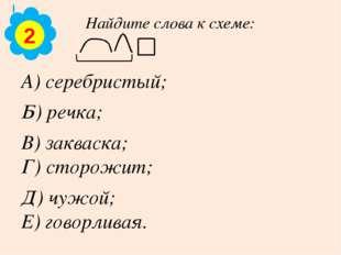 Найдите слова к схеме: А) серебристый; Б) речка; В) закваска; Г) сторожит; Д)