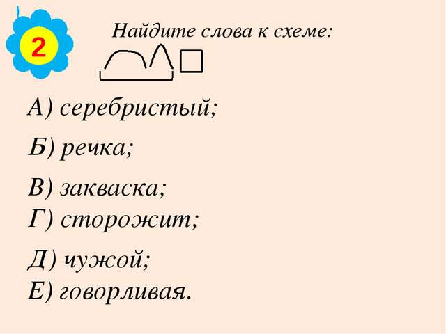 Найдите слова к схеме: А) серебристый; Б) речка; В) закваска; Г) сторожит; Д)...