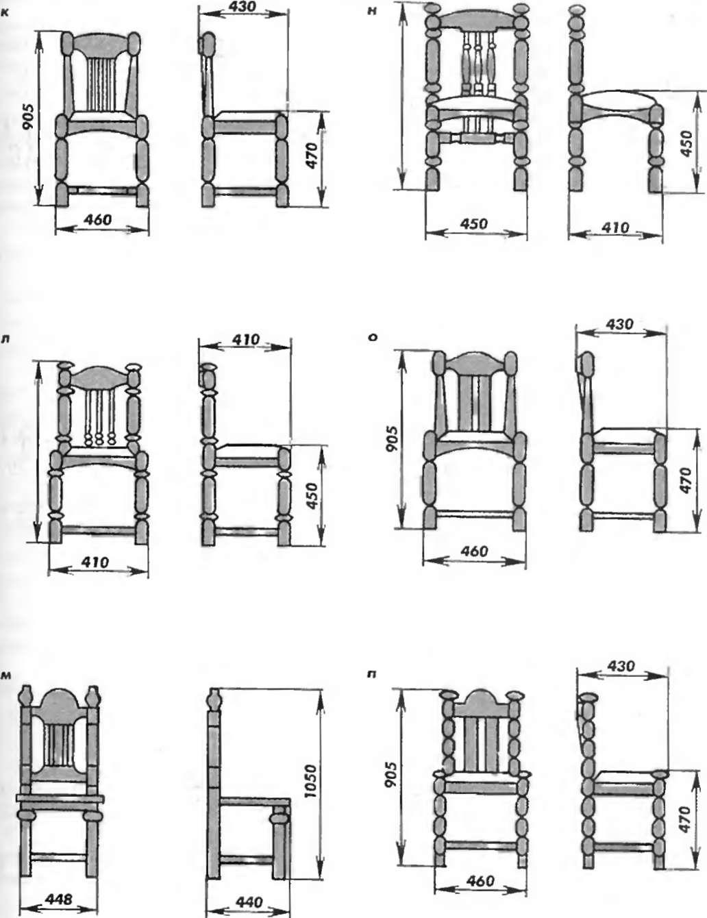 Методическая разработка урока Конструирование столярных стульев  Приложение 3 Сайт домашнего мастера справочник