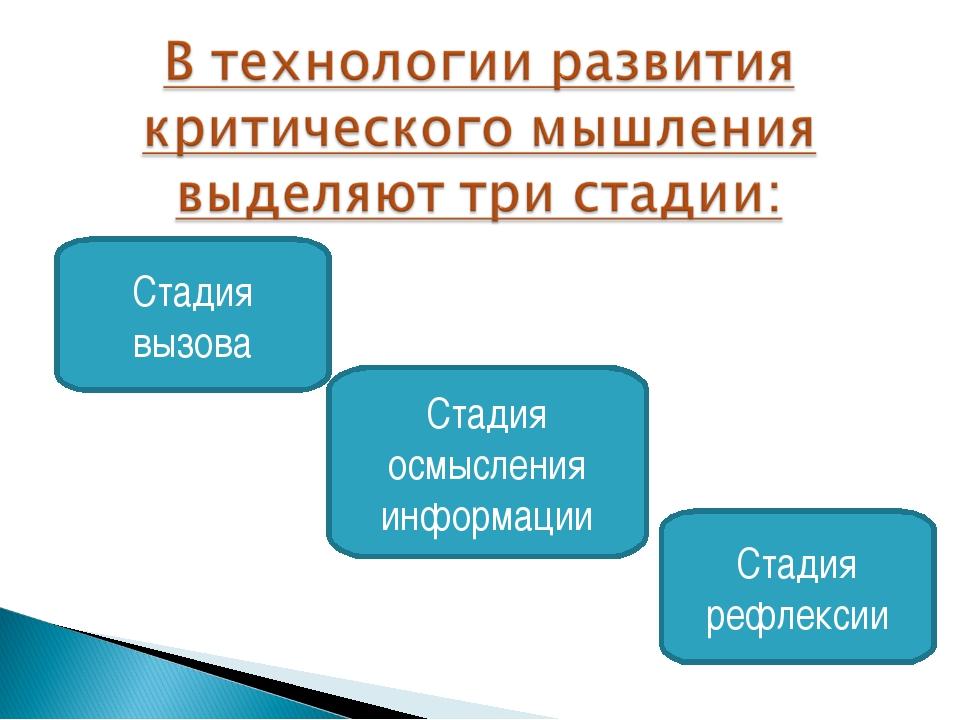 Стадия вызова Стадия осмысления информации Стадия рефлексии