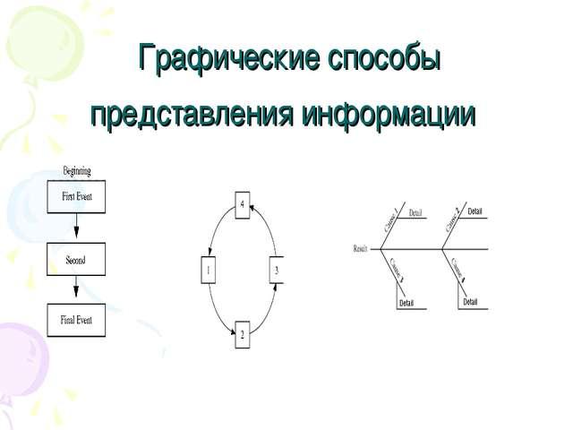 Графические способы представления информации