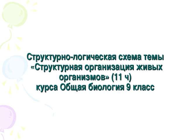 Структурно-логическая схема темы «Структурная организация живых организмов» (...