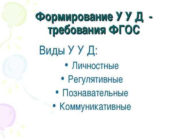Формирование У У Д - требования ФГОС Виды У У Д: Личностные Регулятивные Позн...