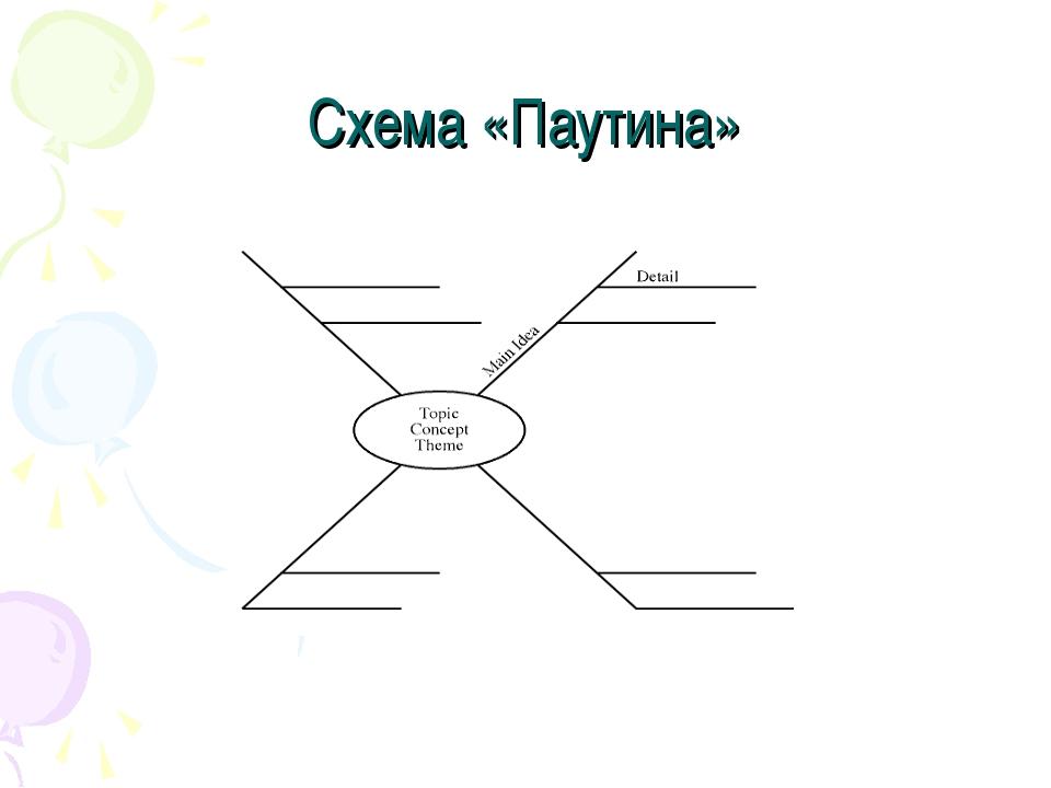 Схема «Паутина»