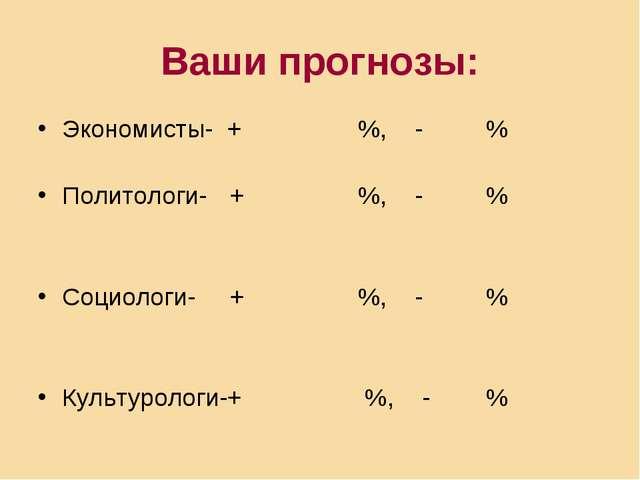 Ваши прогнозы: Экономисты- + %, - % Политологи-+ %, - % Социологи-+ %...