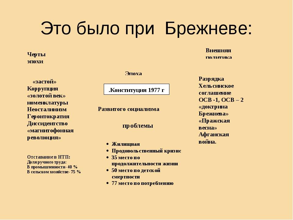 Это было при Брежневе: