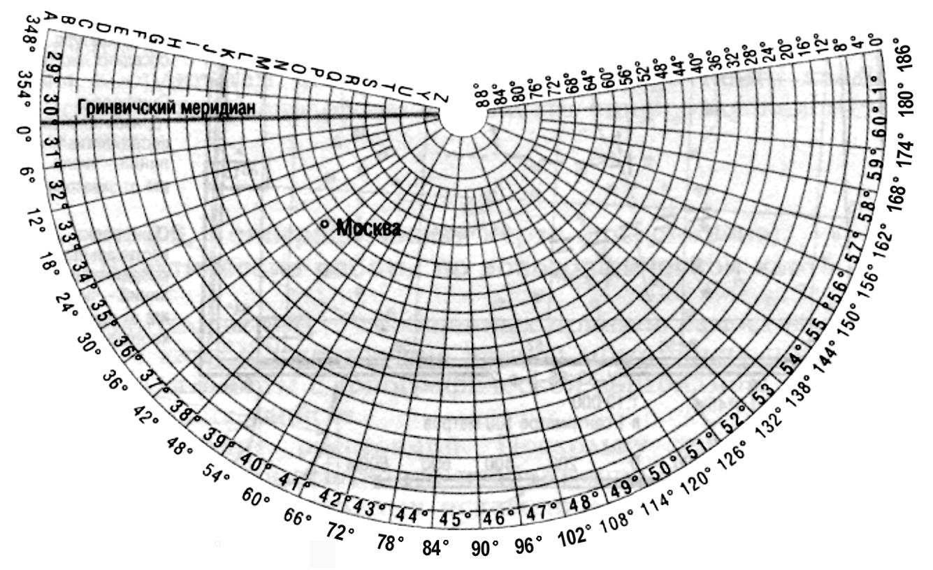 контурная карта 6 класс координаты парижа стр