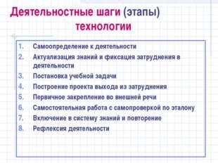 Деятельностные шаги (этапы) технологии Самоопределение к деятельности Актуа