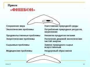 * * Прием «ФИШБОН» Сохранение мираУничтожение природной среды Экологические