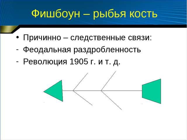 Фишбоун – рыбья кость Причинно – следственные связи: Феодальная раздробленнос...