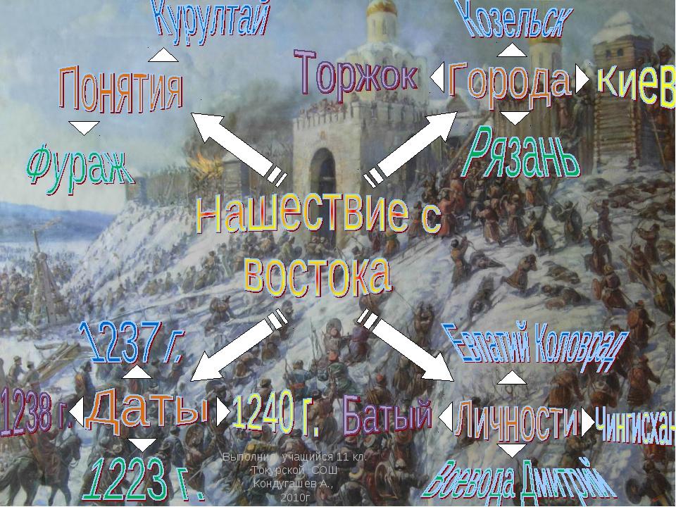 Выполнил учащийся 11 кл. Токурской СОШ Кондугашев А., 2010г
